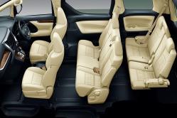 Seat Configuration